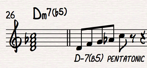 minor 7 b5 pentatonic